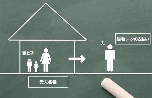 特に多い妻と子が住み続けるケース