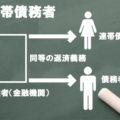 連帯債務者(れんたいさいむしゃ)【用語辞典】